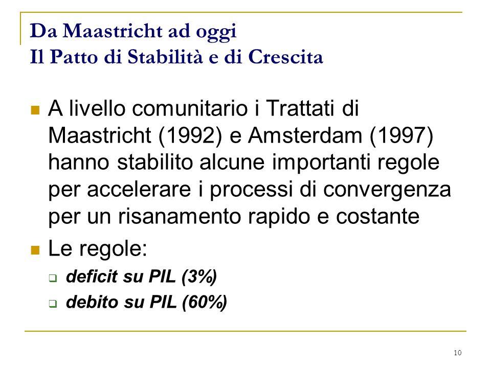 10 Da Maastricht ad oggi Il Patto di Stabilità e di Crescita A livello comunitario i Trattati di Maastricht (1992) e Amsterdam (1997) hanno stabilito alcune importanti regole per accelerare i processi di convergenza per un risanamento rapido e costante Le regole:  deficit su PIL (3%)  debito su PIL (60%)