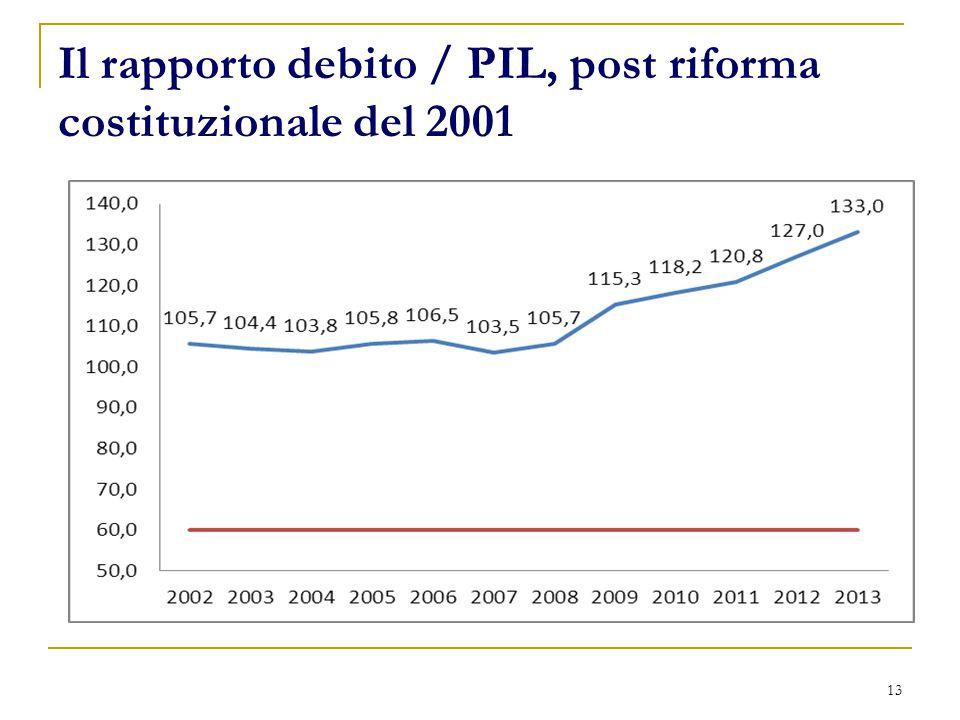 Il rapporto debito / PIL, post riforma costituzionale del 2001 13