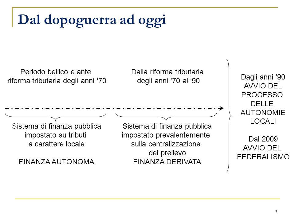 Periodo bellico e ante riforma tributaria degli anni '70 Sistema di finanza pubblica impostato su tributi a carattere locale FINANZA AUTONOMA Dalla ri