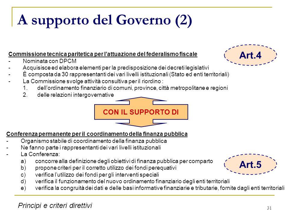 31 A supporto del Governo (2) CON IL SUPPORTO DI Commissione tecnica paritetica per l'attuazione del federalismo fiscale -Nominata con DPCM -Acquisisc