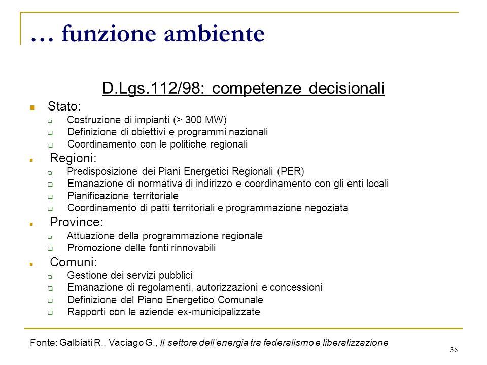 36 … funzione ambiente D.Lgs.112/98: competenze decisionali Stato:  Costruzione di impianti (> 300 MW)  Definizione di obiettivi e programmi nazionali  Coordinamento con le politiche regionali Regioni:  Predisposizione dei Piani Energetici Regionali (PER)  Emanazione di normativa di indirizzo e coordinamento con gli enti locali  Pianificazione territoriale  Coordinamento di patti territoriali e programmazione negoziata Province:  Attuazione della programmazione regionale  Promozione delle fonti rinnovabili Comuni:  Gestione dei servizi pubblici  Emanazione di regolamenti, autorizzazioni e concessioni  Definizione del Piano Energetico Comunale  Rapporti con le aziende ex-municipalizzate Fonte: Galbiati R., Vaciago G., Il settore dell'energia tra federalismo e liberalizzazione