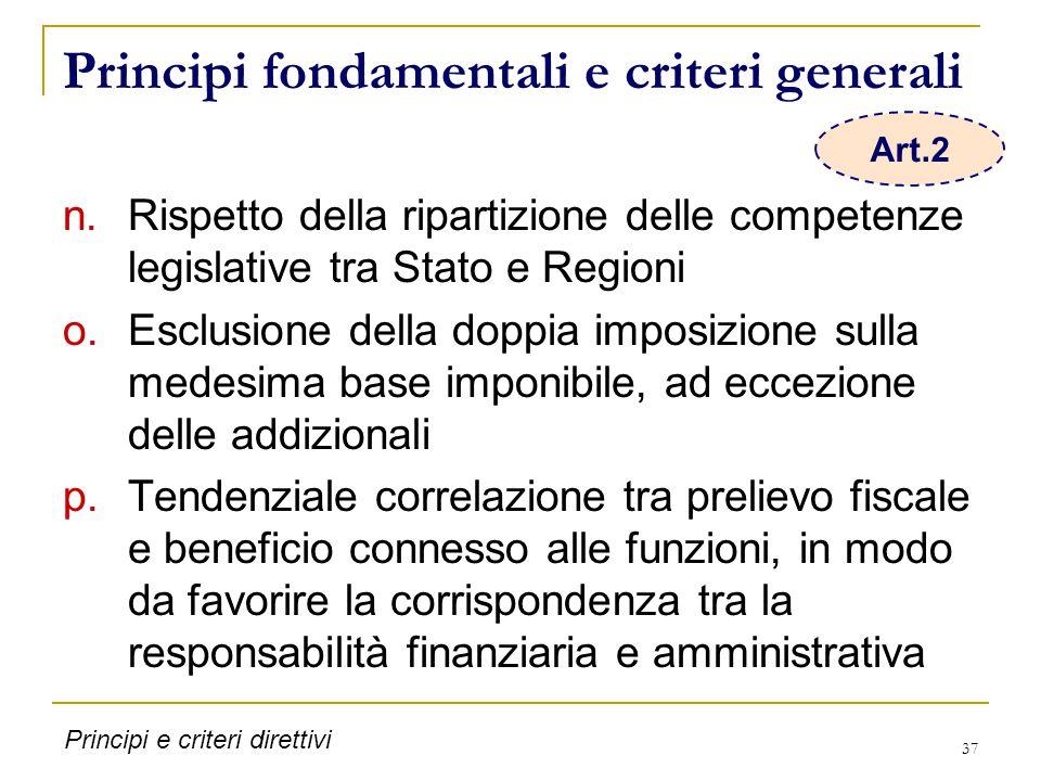 37 Principi fondamentali e criteri generali n.Rispetto della ripartizione delle competenze legislative tra Stato e Regioni o.Esclusione della doppia i