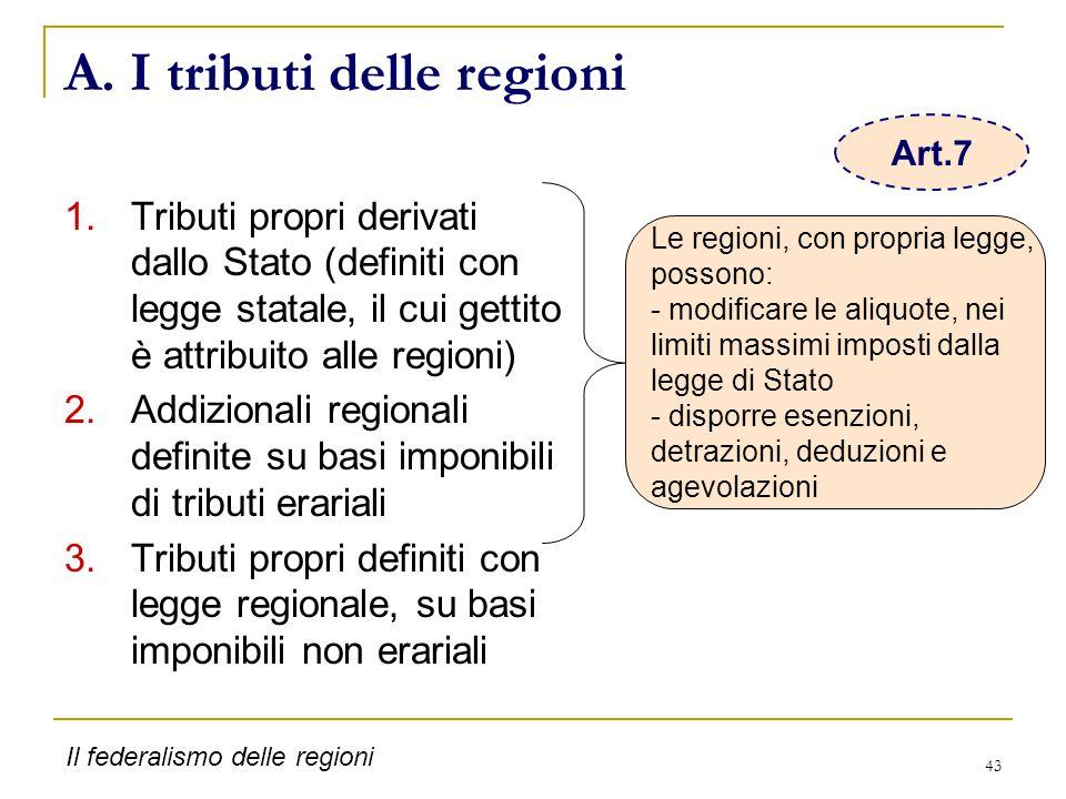 43 A. I tributi delle regioni 1.Tributi propri derivati dallo Stato (definiti con legge statale, il cui gettito è attribuito alle regioni) 2.Addiziona