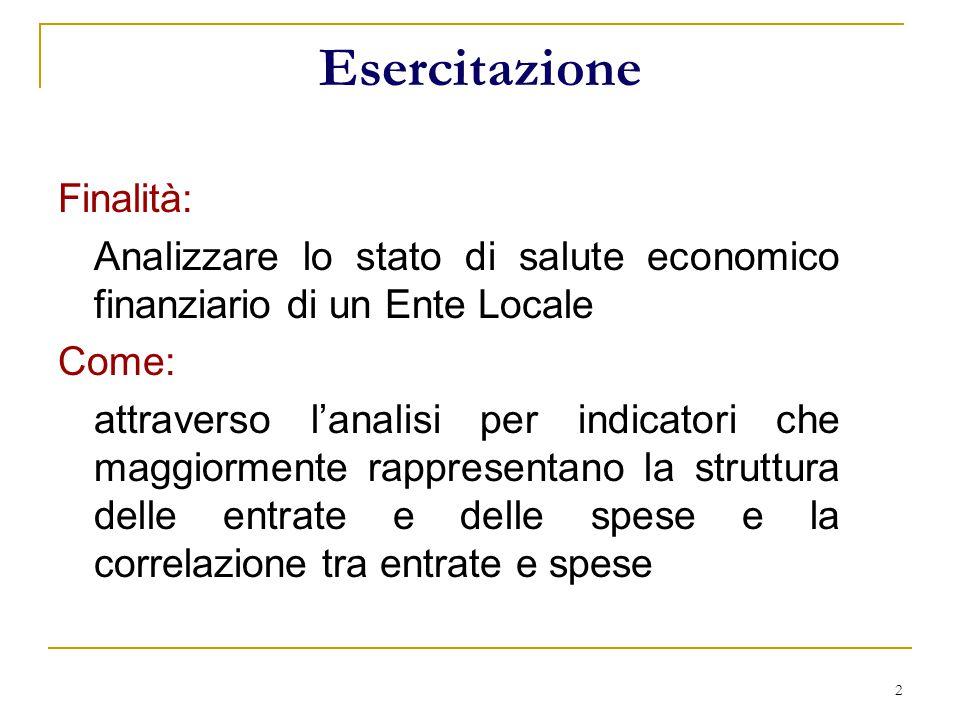 2 Esercitazione Finalità: Analizzare lo stato di salute economico finanziario di un Ente Locale Come: attraverso l'analisi per indicatori che maggiorm