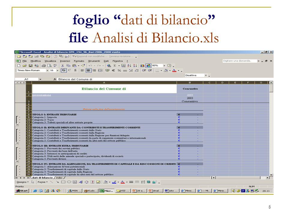 """8 foglio """"dati di bilancio"""" file Analisi di Bilancio.xls"""