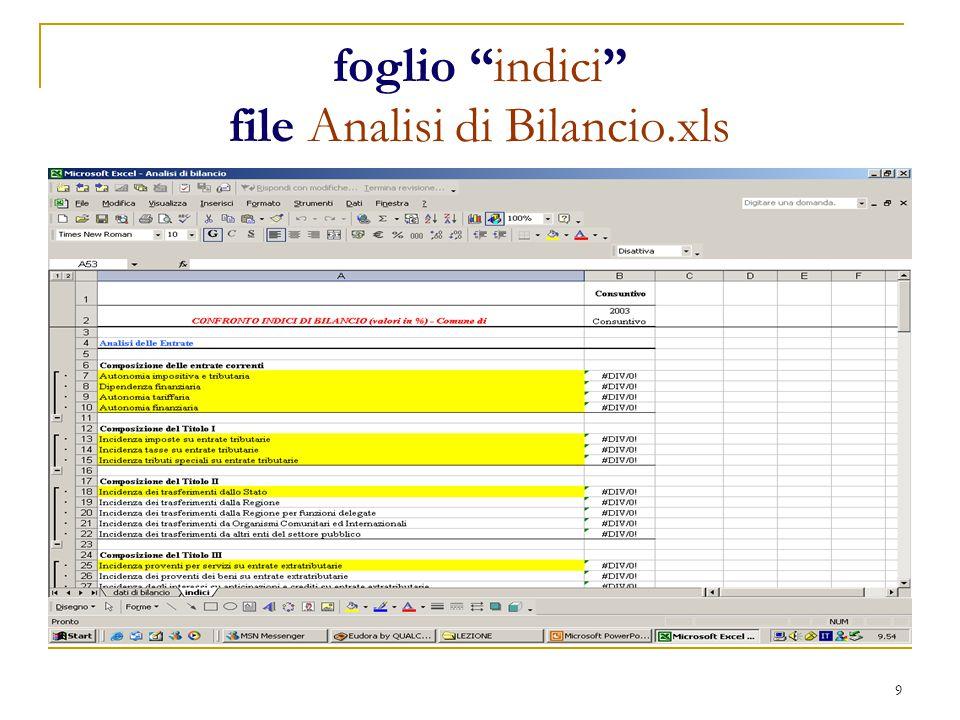 """9 foglio """"indici"""" file Analisi di Bilancio.xls"""