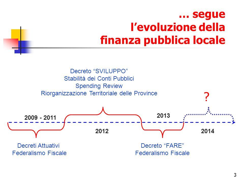 3 … segue l'evoluzione della finanza pubblica locale 2009 - 2011 Decreti Attuativi Federalismo Fiscale 2012 Decreto SVILUPPO Stabilità dei Conti Pubblici Spending Review Riorganizzazione Territoriale delle Province 2013 .