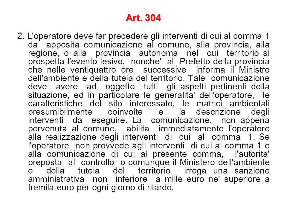 Art.304 2.