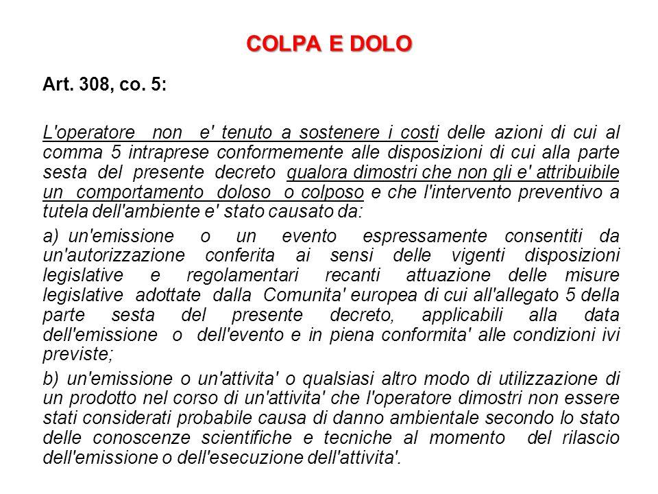 COLPA E DOLO Art.308, co.