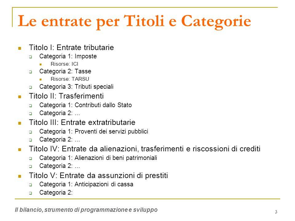 14 http://finanzalocale.interno.it/index.html http://finanzalocale.interno.it/sitophp/home_finloc.php?Titolo=Certificati+Preventivi