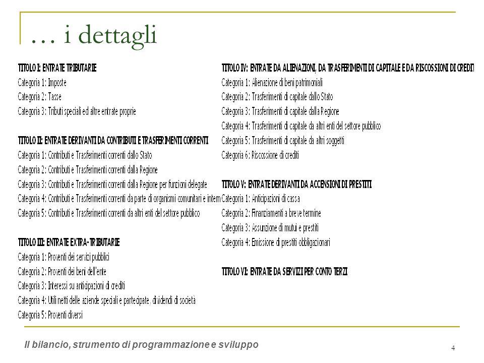 15 http://finanzalocale.interno.it/sitophp/home_f inloc.php?Titolo=Certificati+Preventivi