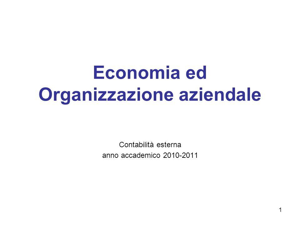 1 Economia ed Organizzazione aziendale Contabilità esterna anno accademico 2010-2011