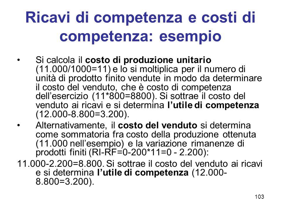 103 Ricavi di competenza e costi di competenza: esempio Si calcola il costo di produzione unitario (11.000/1000=11) e lo si moltiplica per il numero d