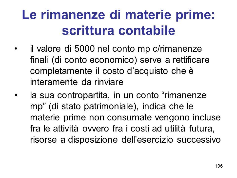 106 Le rimanenze di materie prime: scrittura contabile il valore di 5000 nel conto mp c/rimanenze finali (di conto economico) serve a rettificare comp
