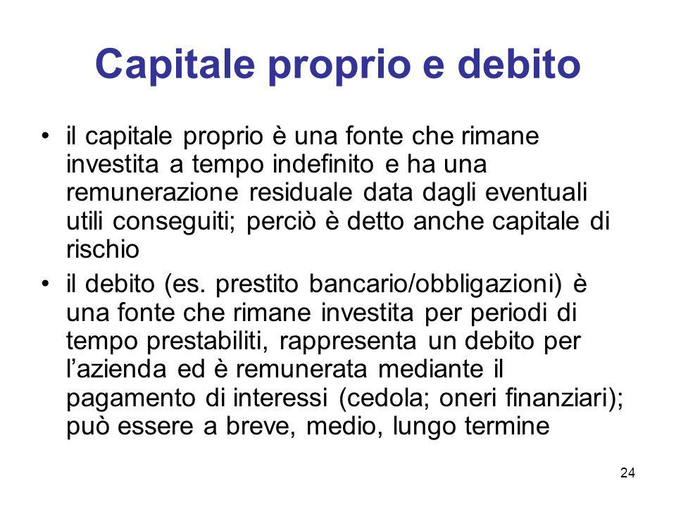 24 Capitale proprio e debito il capitale proprio è una fonte che rimane investita a tempo indefinito e ha una remunerazione residuale data dagli event