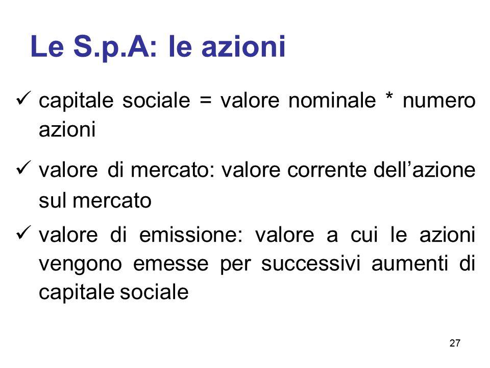 27 Le S.p.A: le azioni capitale sociale = valore nominale * numero azioni valore di mercato: valore corrente dell'azione sul mercato valore di emissio
