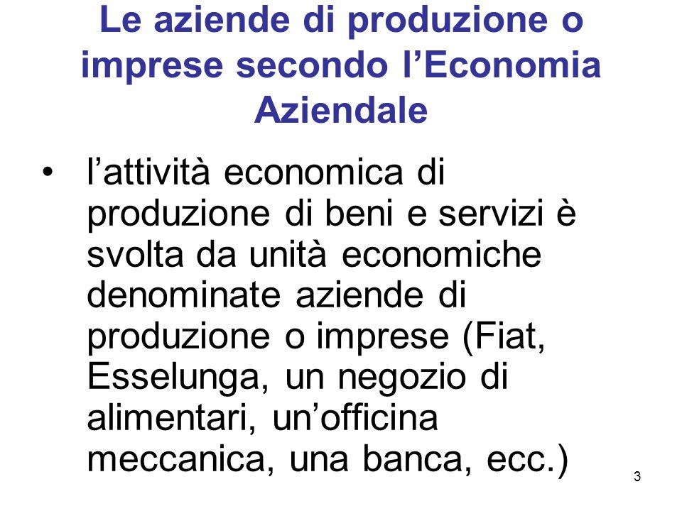 3 Le aziende di produzione o imprese secondo l'Economia Aziendale l'attività economica di produzione di beni e servizi è svolta da unità economiche de