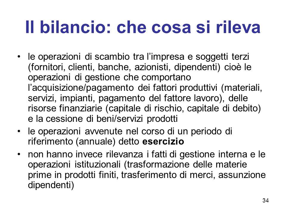34 Il bilancio: che cosa si rileva le operazioni di scambio tra l'impresa e soggetti terzi (fornitori, clienti, banche, azionisti, dipendenti) cioè le