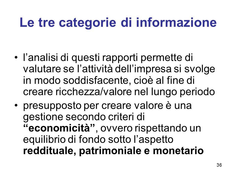 36 Le tre categorie di informazione l'analisi di questi rapporti permette di valutare se l'attività dell'impresa si svolge in modo soddisfacente, cioè
