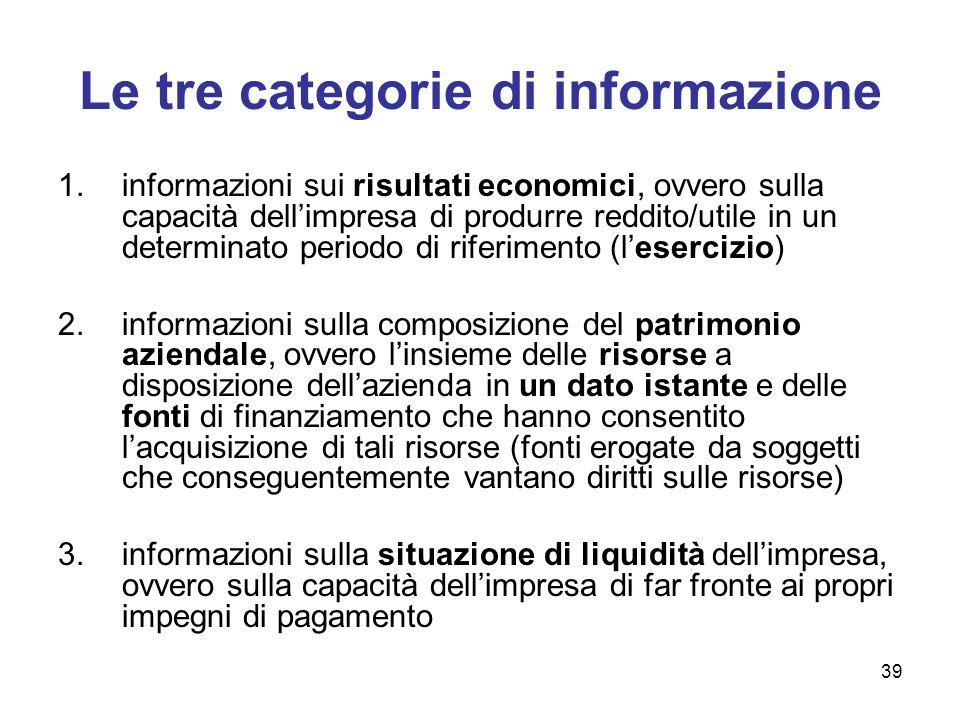 39 Le tre categorie di informazione 1.informazioni sui risultati economici, ovvero sulla capacità dell'impresa di produrre reddito/utile in un determi