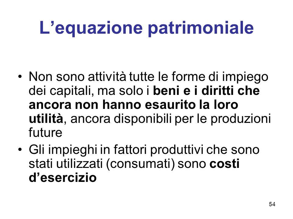 54 L'equazione patrimoniale Non sono attività tutte le forme di impiego dei capitali, ma solo i beni e i diritti che ancora non hanno esaurito la loro