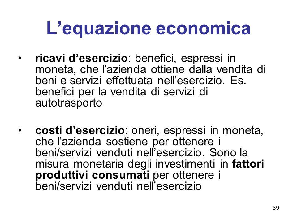59 L'equazione economica ricavi d'esercizio: benefici, espressi in moneta, che l'azienda ottiene dalla vendita di beni e servizi effettuata nell'eserc