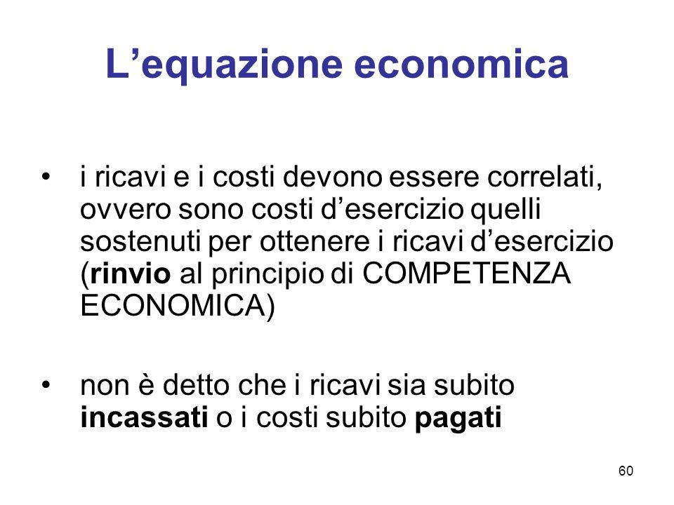 60 L'equazione economica i ricavi e i costi devono essere correlati, ovvero sono costi d'esercizio quelli sostenuti per ottenere i ricavi d'esercizio