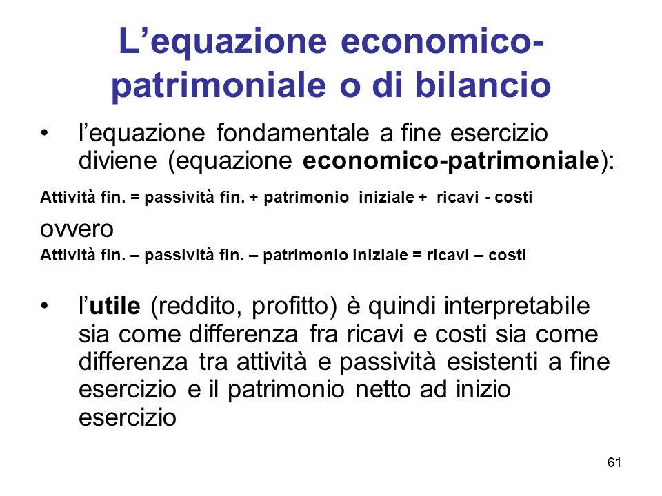 61 L'equazione economico- patrimoniale o di bilancio l'equazione fondamentale a fine esercizio diviene (equazione economico-patrimoniale): Attività fi