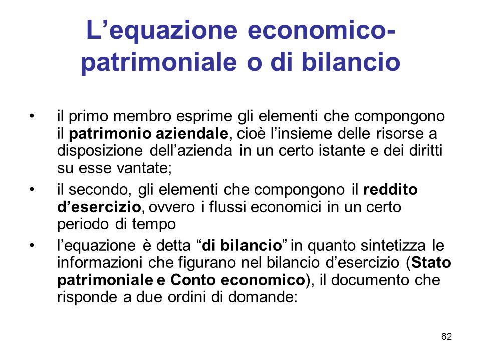 62 L'equazione economico- patrimoniale o di bilancio il primo membro esprime gli elementi che compongono il patrimonio aziendale, cioè l'insieme delle