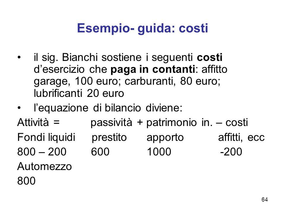 64 Esempio- guida: costi il sig. Bianchi sostiene i seguenti costi d'esercizio che paga in contanti: affitto garage, 100 euro; carburanti, 80 euro; lu