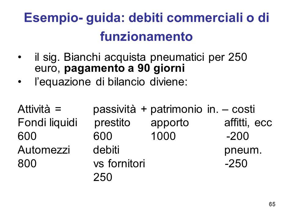 65 Esempio- guida: debiti commerciali o di funzionamento il sig. Bianchi acquista pneumatici per 250 euro, pagamento a 90 giorni l'equazione di bilanc