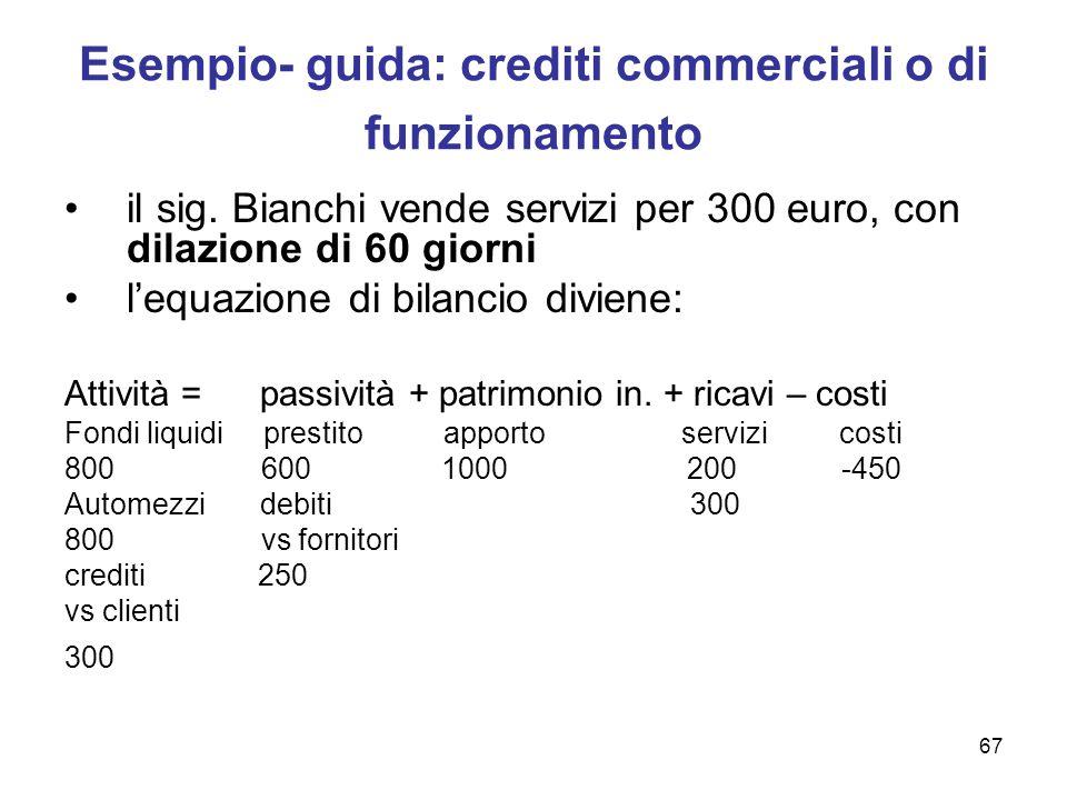 67 Esempio- guida: crediti commerciali o di funzionamento il sig. Bianchi vende servizi per 300 euro, con dilazione di 60 giorni l'equazione di bilanc