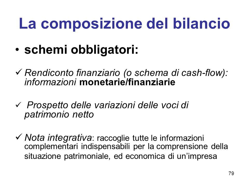 79 La composizione del bilancio schemi obbligatori: Rendiconto finanziario (o schema di cash-flow): informazioni monetarie/finanziarie Prospetto delle