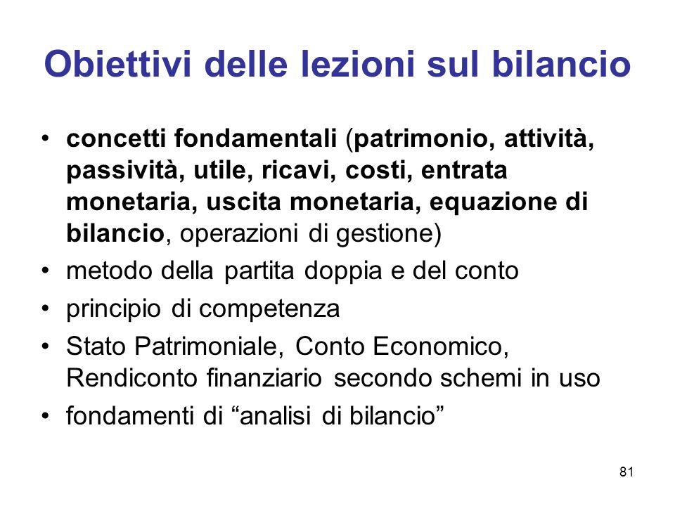 81 Obiettivi delle lezioni sul bilancio concetti fondamentali (patrimonio, attività, passività, utile, ricavi, costi, entrata monetaria, uscita moneta