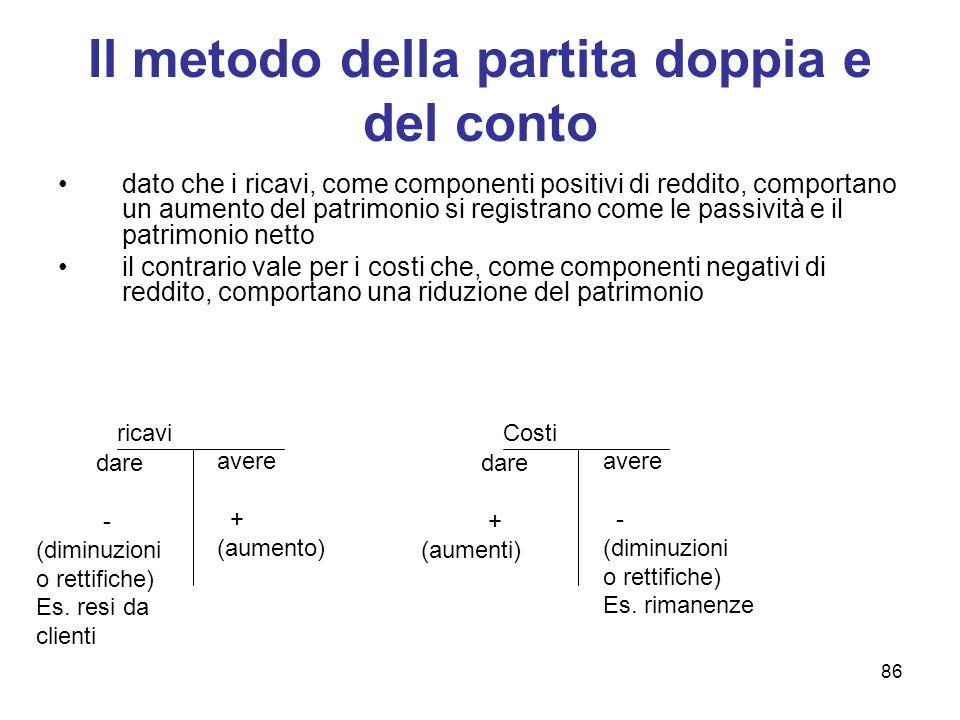 86 Il metodo della partita doppia e del conto dato che i ricavi, come componenti positivi di reddito, comportano un aumento del patrimonio si registra