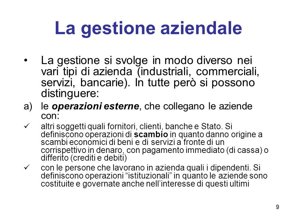 9 La gestione aziendale La gestione si svolge in modo diverso nei vari tipi di azienda (industriali, commerciali, servizi, bancarie). In tutte però si