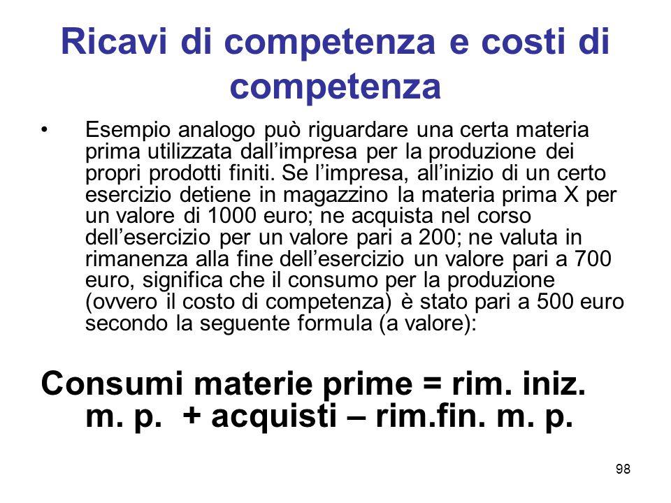 98 Ricavi di competenza e costi di competenza Esempio analogo può riguardare una certa materia prima utilizzata dall'impresa per la produzione dei pro