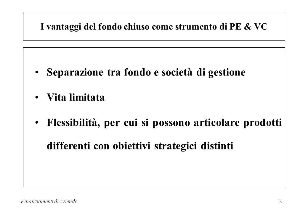 Finanziamenti di Aziende3 Durata 30 anni + eventuale proroga di 3 anni concessa dalla Banca d'Italia se prevista nel Regolamento e su richiesta della SGR