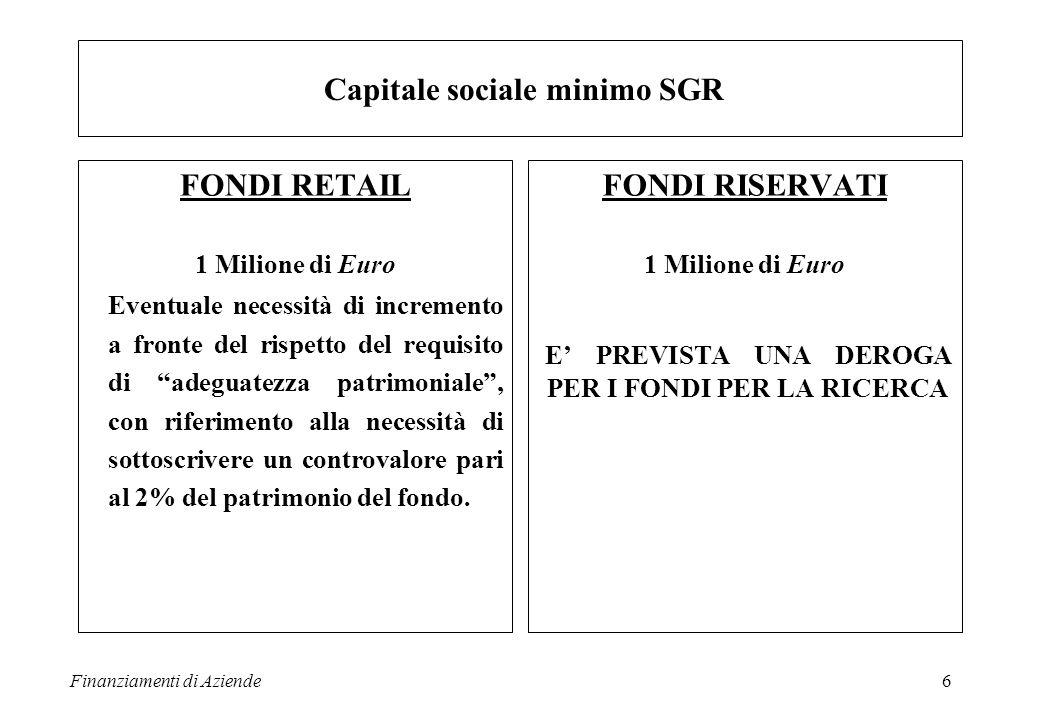 Finanziamenti di Aziende6 FONDI RETAIL 1 Milione di Euro Eventuale necessità di incremento a fronte del rispetto del requisito di adeguatezza patrimoniale , con riferimento alla necessità di sottoscrivere un controvalore pari al 2% del patrimonio del fondo.