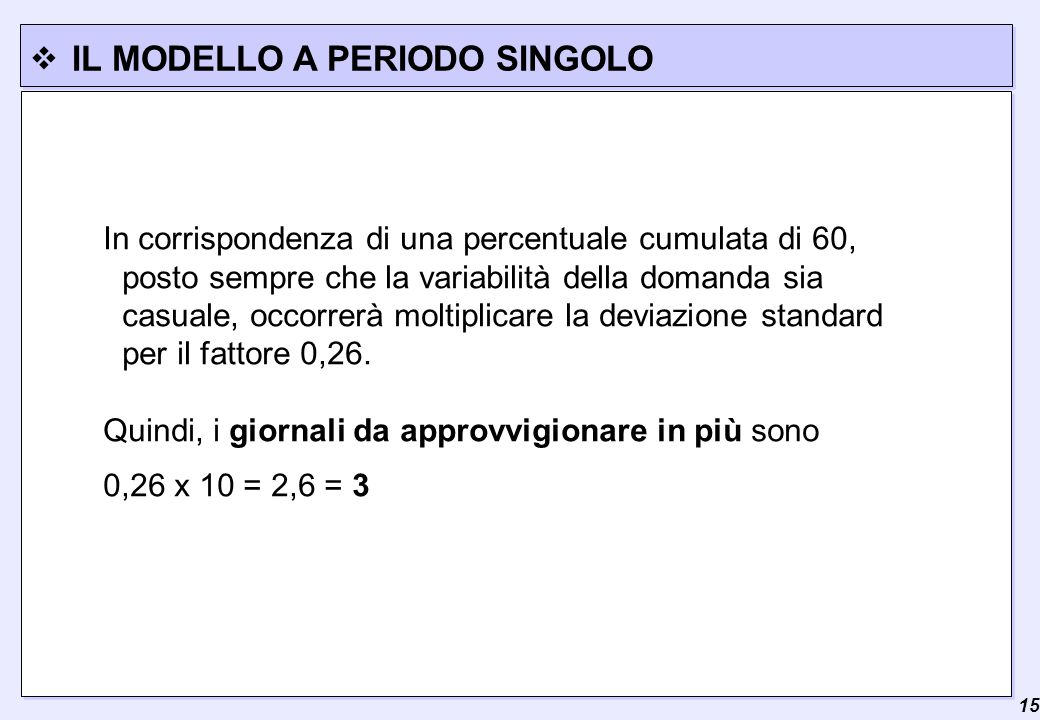  15 IL MODELLO A PERIODO SINGOLO In corrispondenza di una percentuale cumulata di 60, posto sempre che la variabilità della domanda sia casuale, occorrerà moltiplicare la deviazione standard per il fattore 0,26.