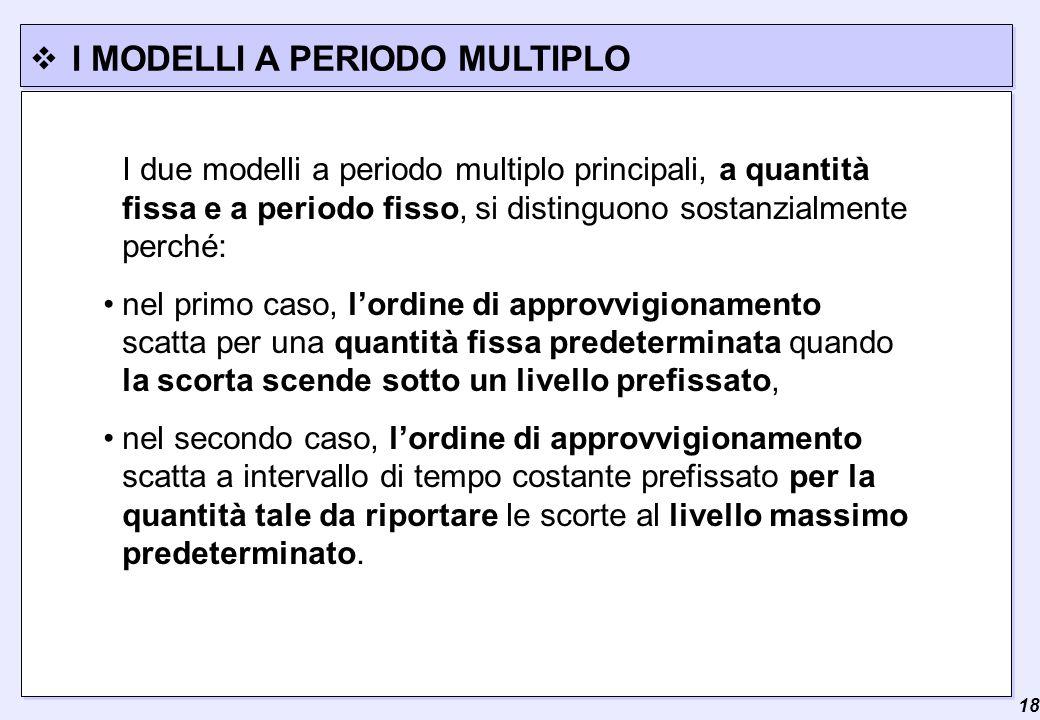  18 I MODELLI A PERIODO MULTIPLO I due modelli a periodo multiplo principali, a quantità fissa e a periodo fisso, si distinguono sostanzialmente perché: nel primo caso, l'ordine di approvvigionamento scatta per una quantità fissa predeterminata quando la scorta scende sotto un livello prefissato, nel secondo caso, l'ordine di approvvigionamento scatta a intervallo di tempo costante prefissato per la quantità tale da riportare le scorte al livello massimo predeterminato.