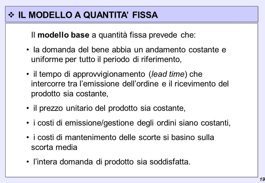  19 IL MODELLO A QUANTITA' FISSA Il modello base a quantità fissa prevede che: la domanda del bene abbia un andamento costante e uniforme per tutto i