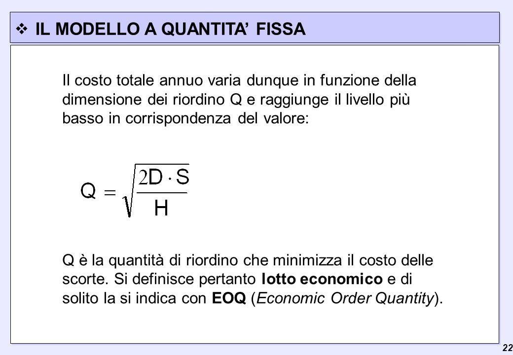  22 IL MODELLO A QUANTITA' FISSA Il costo totale annuo varia dunque in funzione della dimensione dei riordino Q e raggiunge il livello più basso in corrispondenza del valore: Q è la quantità di riordino che minimizza il costo delle scorte.