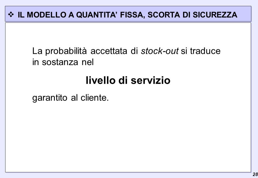  28 IL MODELLO A QUANTITA' FISSA, SCORTA DI SICUREZZA La probabilità accettata di stock-out si traduce in sostanza nel livello di servizio garantito