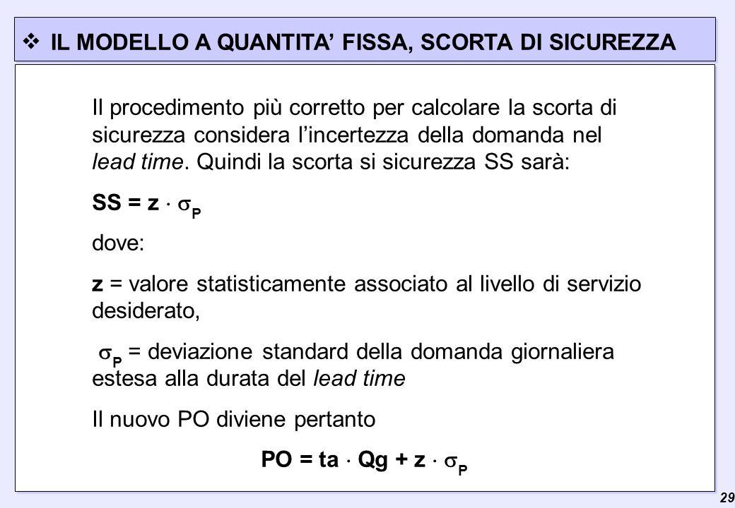  29 IL MODELLO A QUANTITA' FISSA, SCORTA DI SICUREZZA Il procedimento più corretto per calcolare la scorta di sicurezza considera l'incertezza della domanda nel lead time.