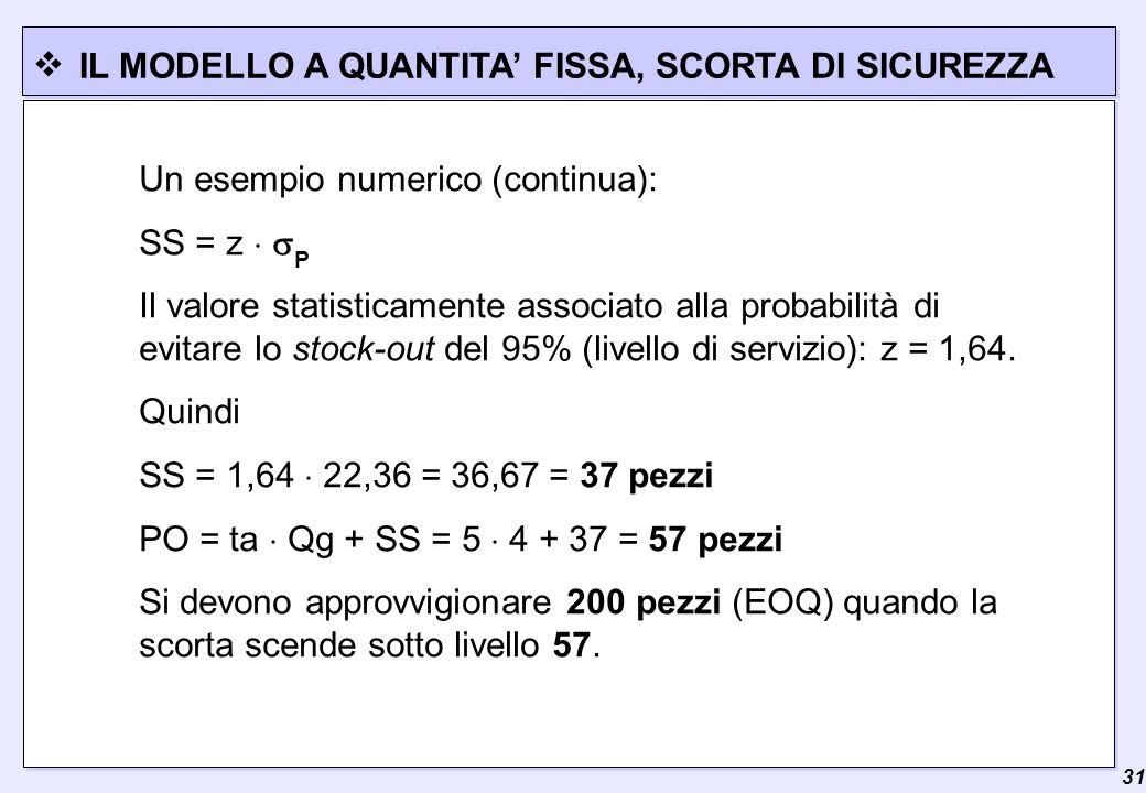  31 IL MODELLO A QUANTITA' FISSA, SCORTA DI SICUREZZA Un esempio numerico (continua): SS = z   P Il valore statisticamente associato alla probabilità di evitare lo stock-out del 95% (livello di servizio): z = 1,64.