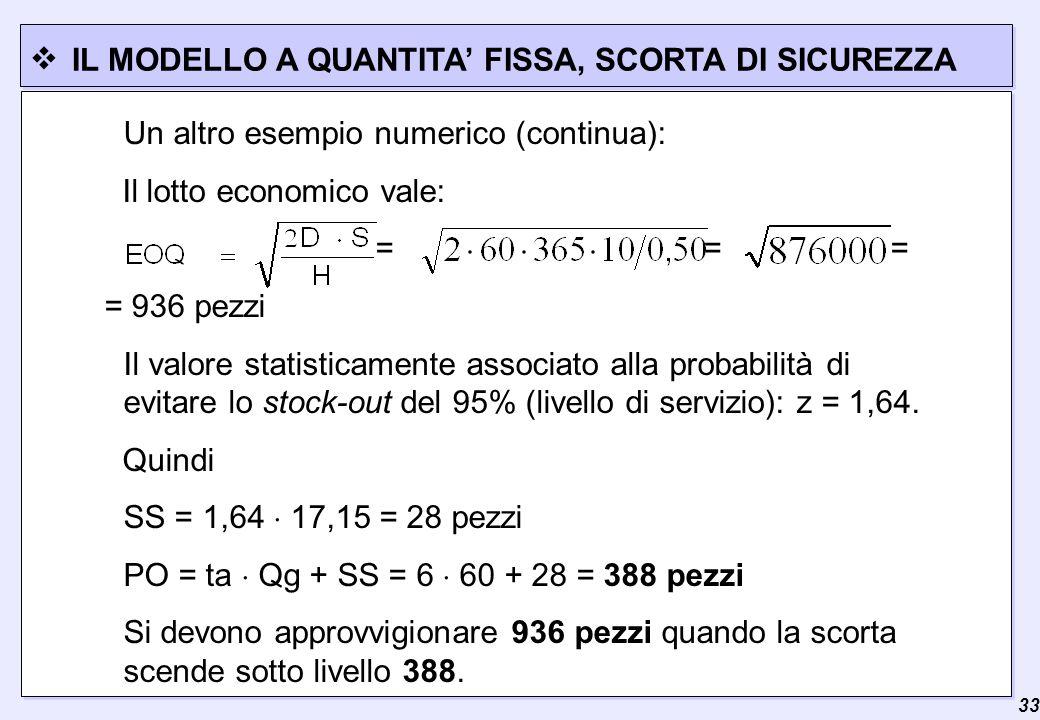  33 IL MODELLO A QUANTITA' FISSA, SCORTA DI SICUREZZA Un altro esempio numerico (continua): Il lotto economico vale: = = = = 936 pezzi Il valore statisticamente associato alla probabilità di evitare lo stock-out del 95% (livello di servizio): z = 1,64.