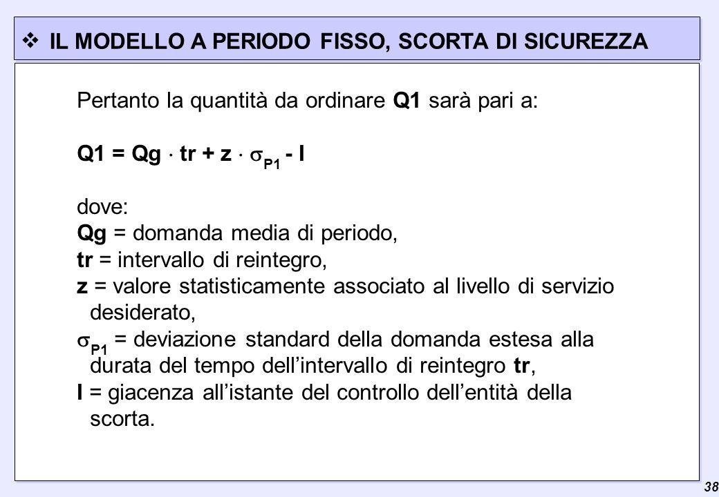  38 IL MODELLO A PERIODO FISSO, SCORTA DI SICUREZZA Pertanto la quantità da ordinare Q1 sarà pari a: Q1 = Qg  tr + z   P1 - I dove: Qg = domanda media di periodo, tr = intervallo di reintegro, z = valore statisticamente associato al livello di servizio desiderato,  P1 = deviazione standard della domanda estesa alla durata del tempo dell'intervallo di reintegro tr, I = giacenza all'istante del controllo dell'entità della scorta.