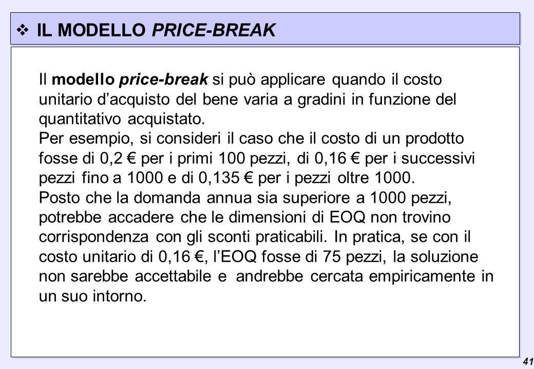  41 IL MODELLO PRICE-BREAK Il modello price-break si può applicare quando il costo unitario d'acquisto del bene varia a gradini in funzione del quantitativo acquistato.