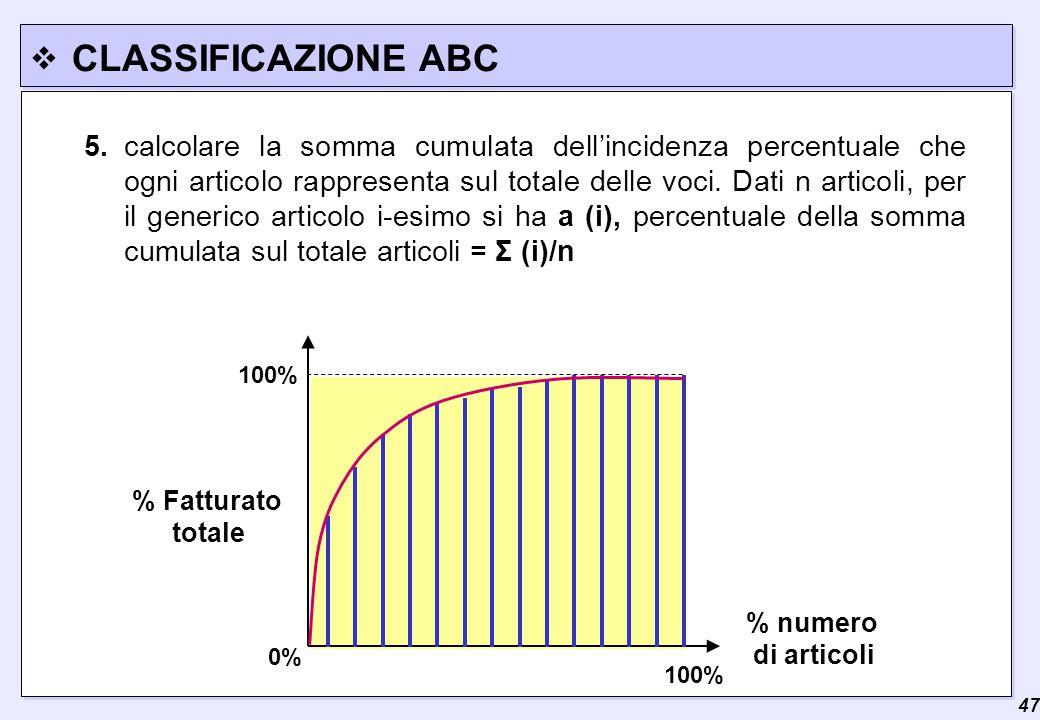  47 CLASSIFICAZIONE ABC 5.calcolare la somma cumulata dell'incidenza percentuale che ogni articolo rappresenta sul totale delle voci. Dati n articoli
